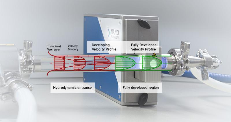 PAT-nanoparticle-process-monitoring-particle-sizer