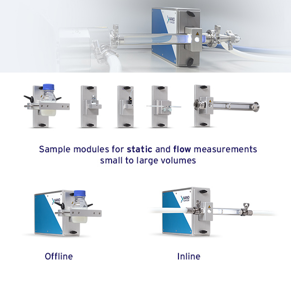 Sample modules for particle analysis real time and nanoparticle characterization
